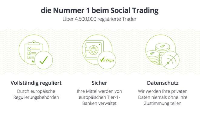 eToro ist das größte Social Trading Netzwerk