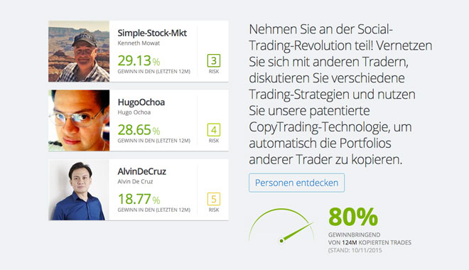 Vom Know-How der Top-Trader profitieren