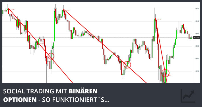 social-trading-binaere-optionen